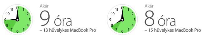 MacBook Pro üzemidő: 9óra, 8óra